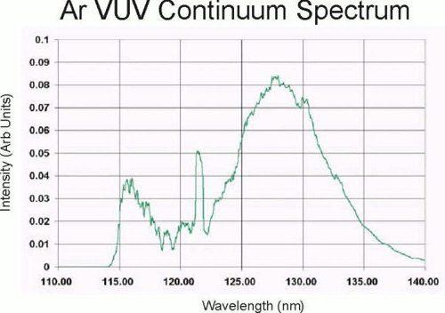 Neon Calibration Lamp Nickel Spectrograph User S Manual